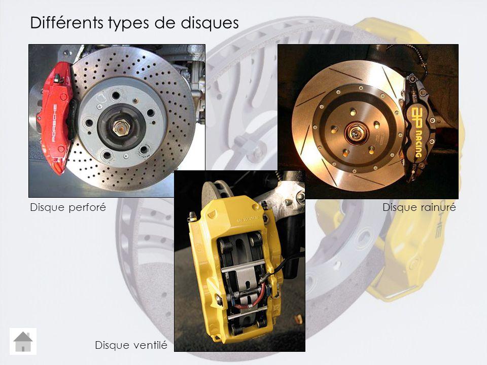 Différents types de disques