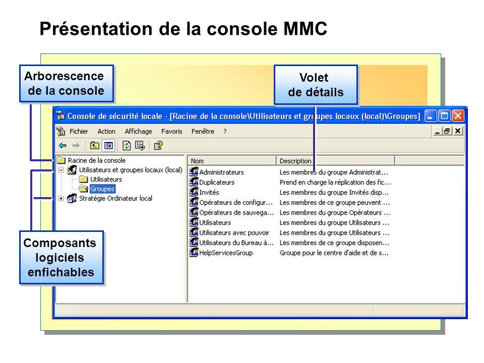 Présentation de la console MMC