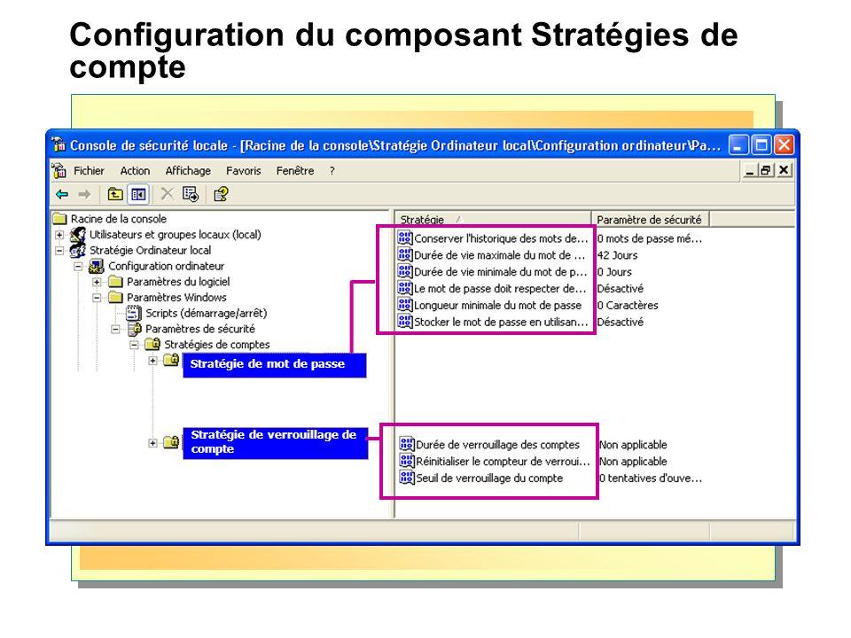Configuration du composant Stratégies de compte