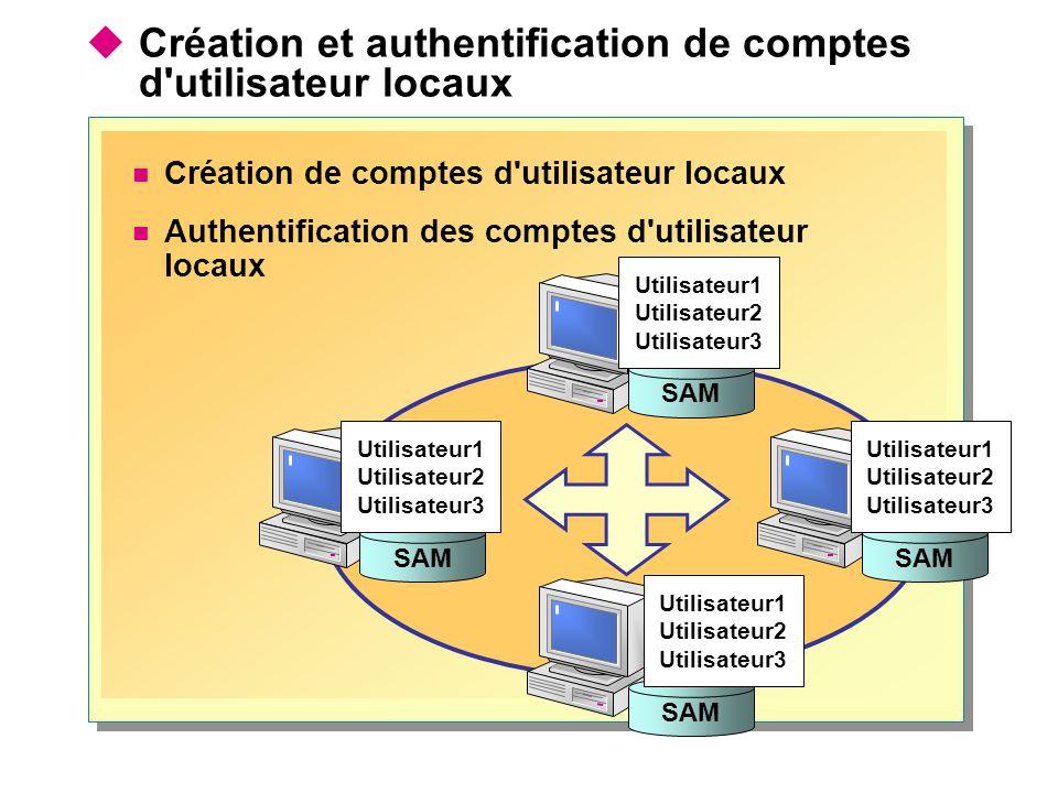 Création et authentification de comptes d utilisateur locaux