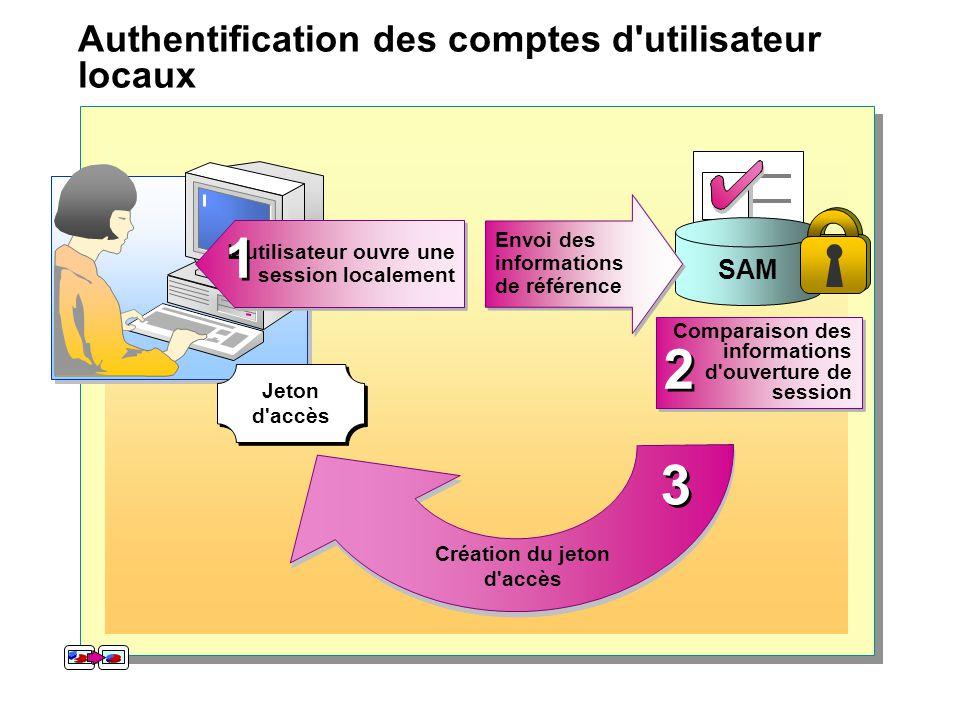 Authentification des comptes d utilisateur locaux