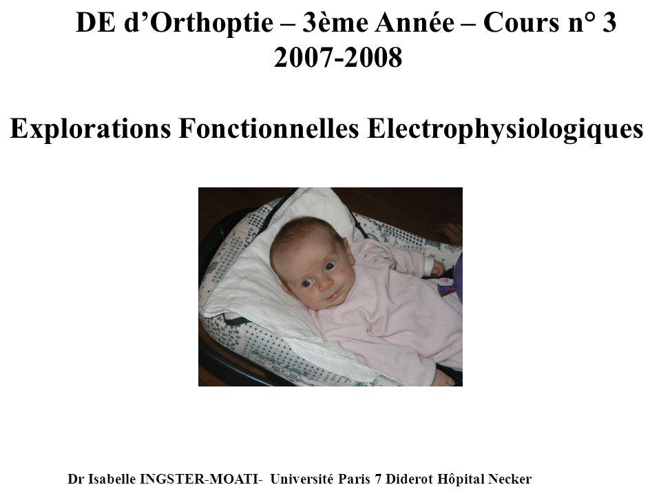 DE d'Orthoptie – 3ème Année – Cours n° 3 2007-2008