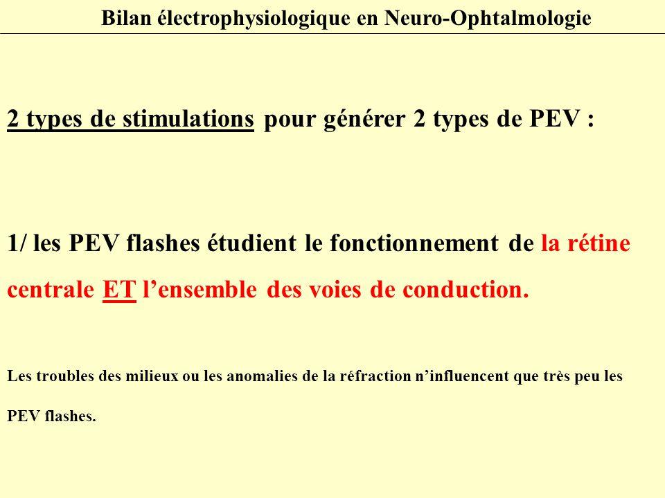 2 types de stimulations pour générer 2 types de PEV :