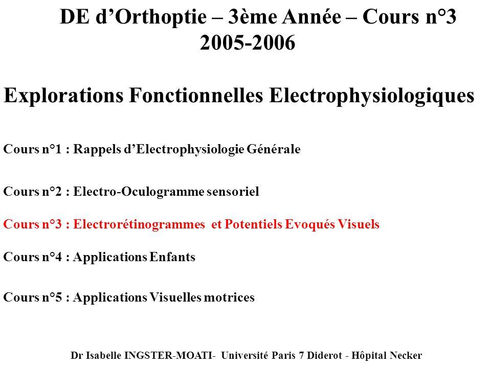 DE d'Orthoptie – 3ème Année – Cours n°3 2005-2006