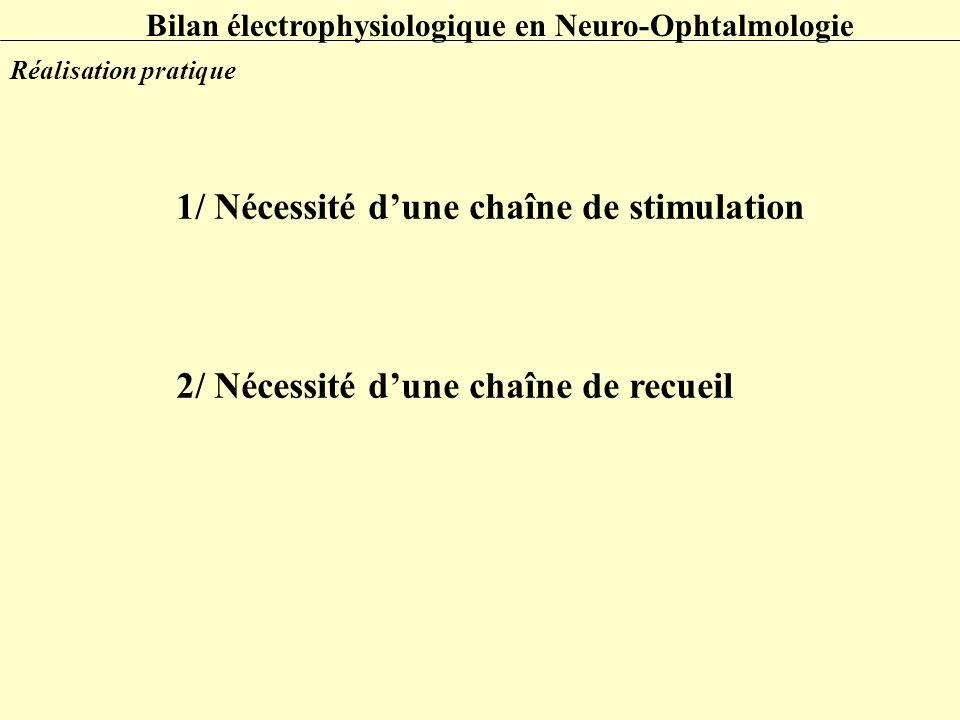 1/ Nécessité d'une chaîne de stimulation