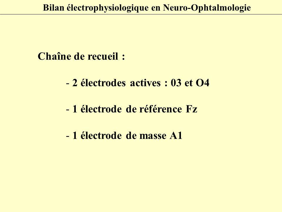 2 électrodes actives : 03 et O4 1 électrode de référence Fz