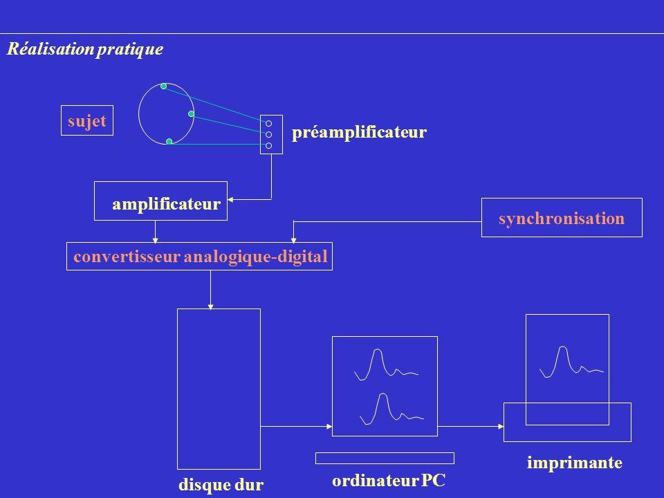 Réalisation pratique sujet. préamplificateur. amplificateur. synchronisation. convertisseur analogique-digital.