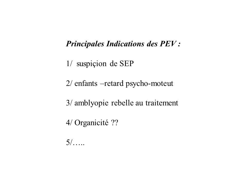 Principales Indications des PEV :