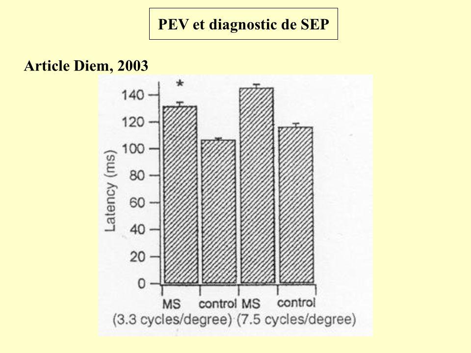 PEV et diagnostic de SEP