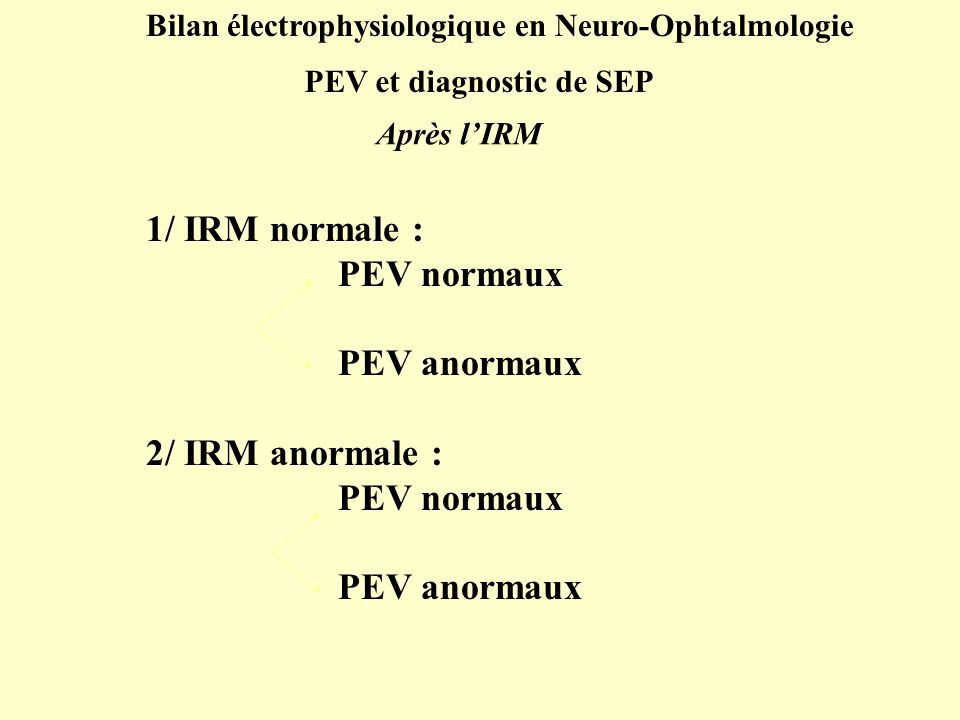 1/ IRM normale : PEV normaux PEV anormaux 2/ IRM anormale :