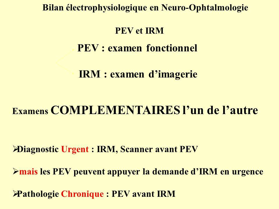 IRM : examen d'imagerie