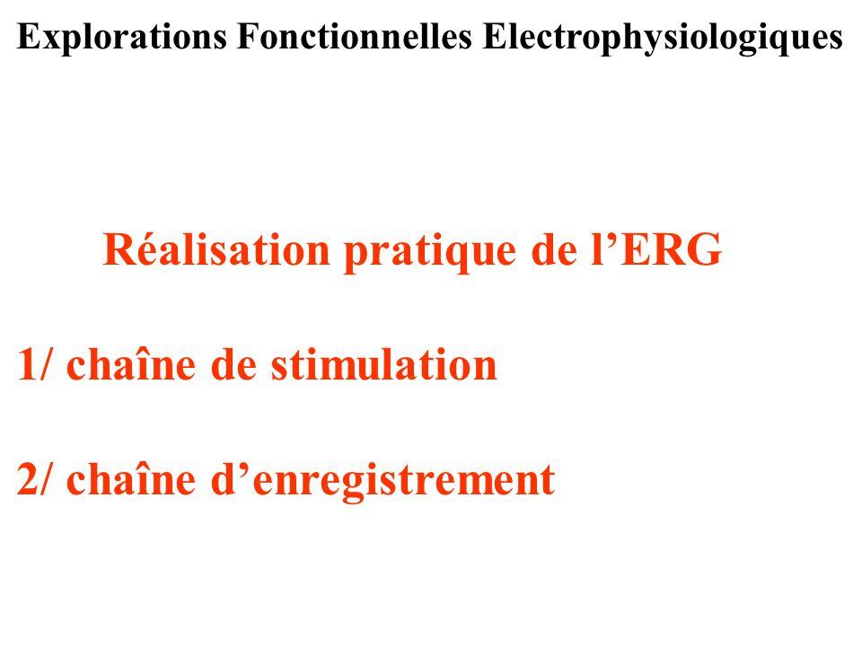 1/ chaîne de stimulation 2/ chaîne d'enregistrement