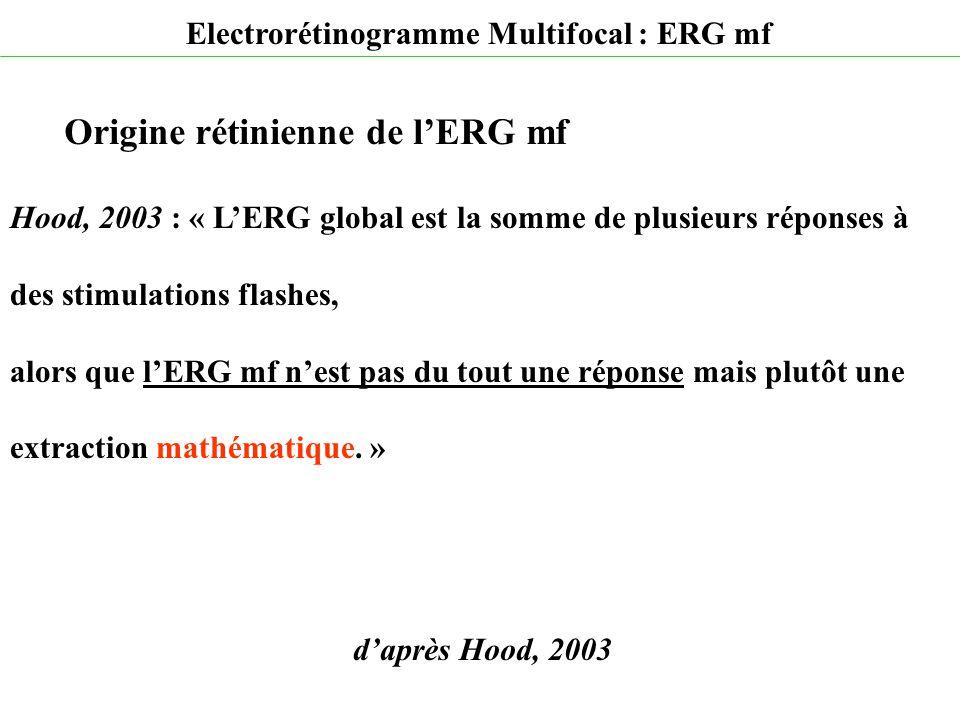 Origine rétinienne de l'ERG mf