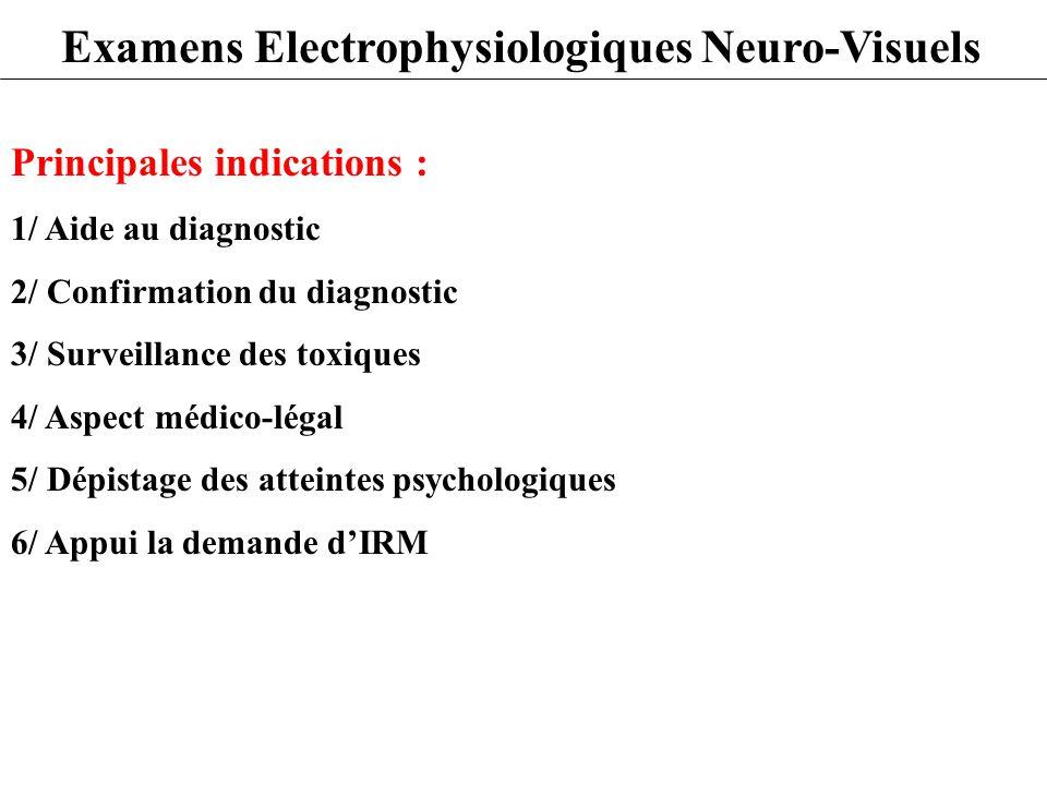 Examens Electrophysiologiques Neuro-Visuels