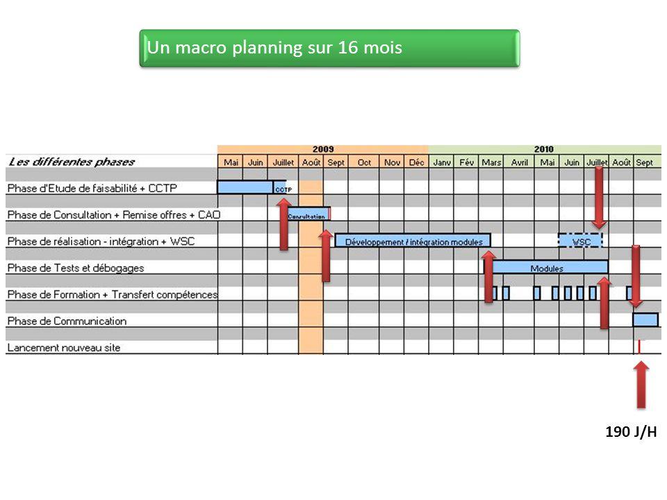 Un macro planning sur 16 mois