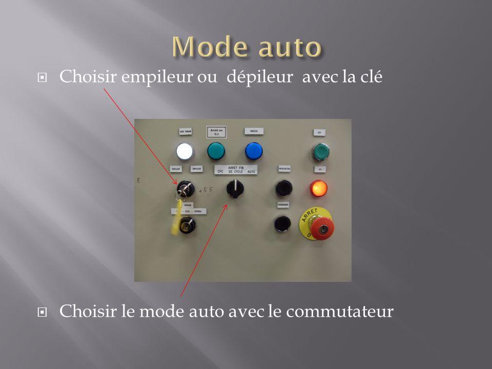 Mode auto Choisir empileur ou dépileur avec la clé