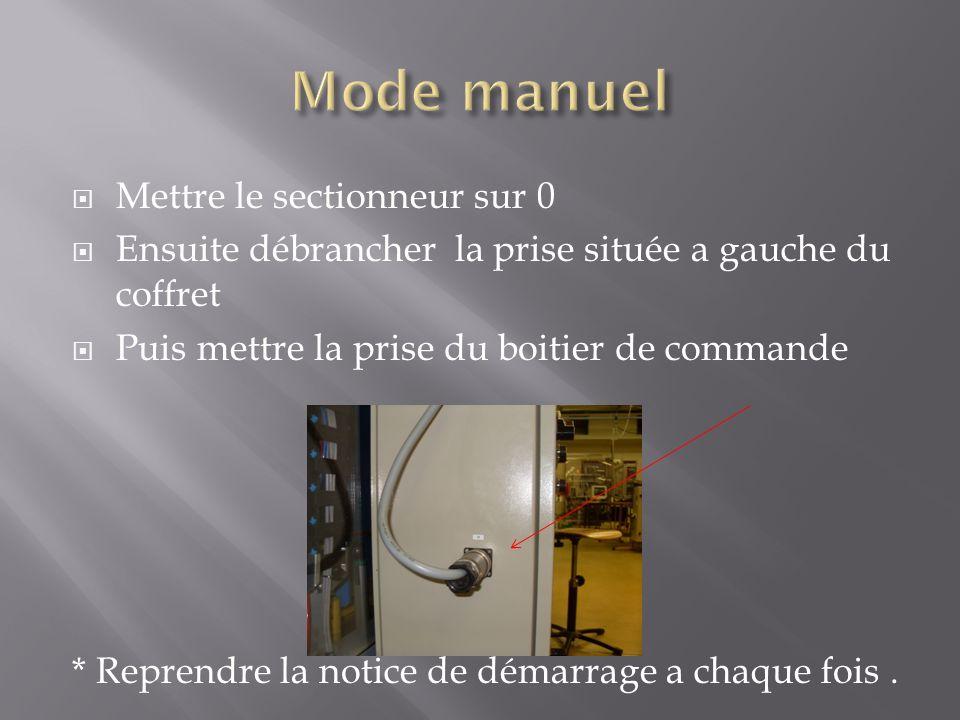 Mode manuel Mettre le sectionneur sur 0
