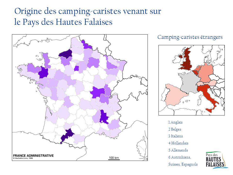 Origine des camping-caristes venant sur le Pays des Hautes Falaises