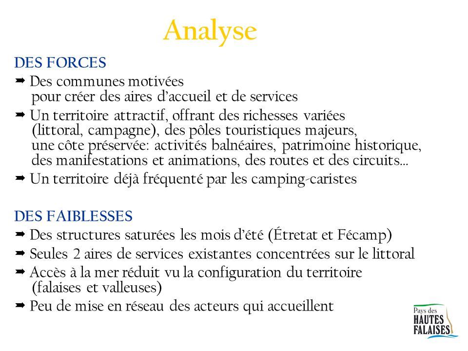 Analyse DES FORCES.  Des communes motivées pour créer des aires d'accueil et de services.