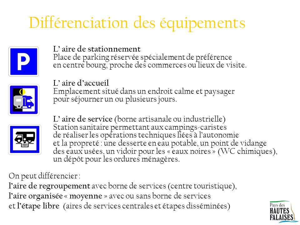 Différenciation des équipements