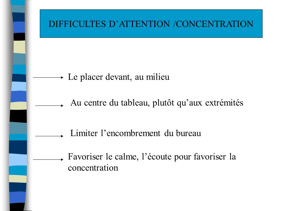DIFFICULTES D'ATTENTION /CONCENTRATION