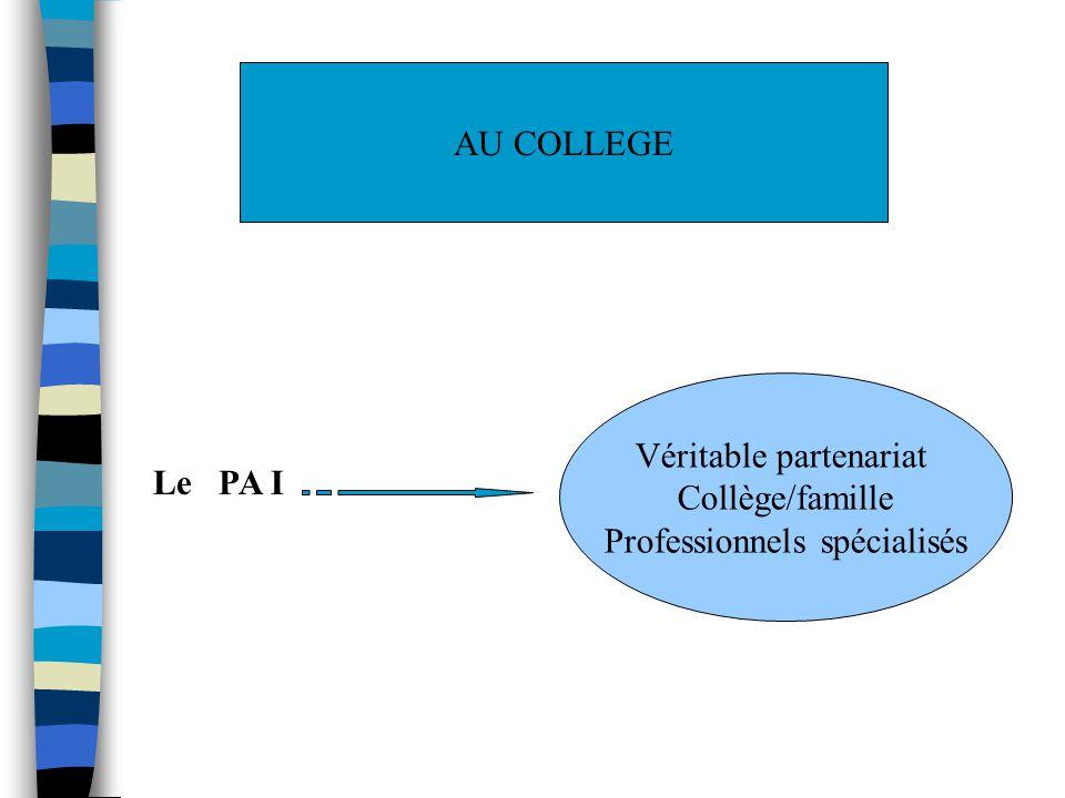 Véritable partenariat Collège/famille Professionnels spécialisés