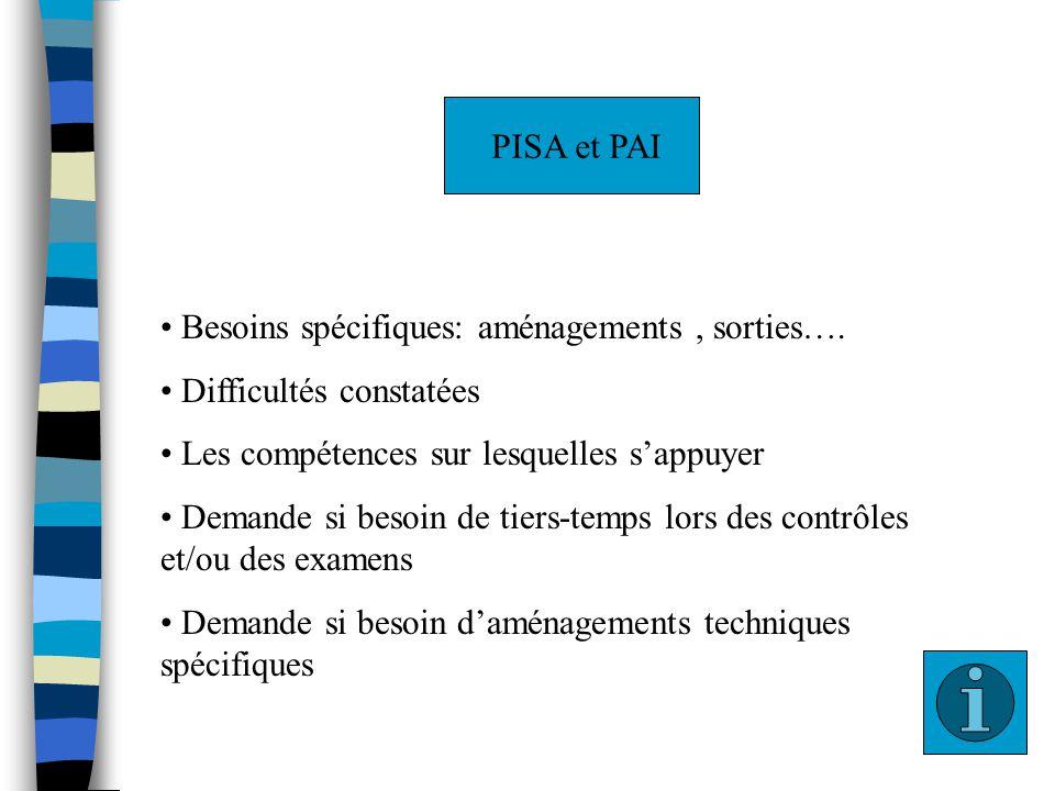 P A I PISA et PAI. • Besoins spécifiques: aménagements , sorties…. • Difficultés constatées. • Les compétences sur lesquelles s'appuyer.