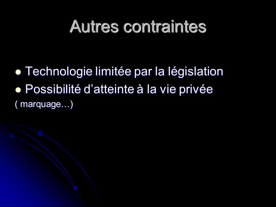 Autres contraintes Technologie limitée par la législation