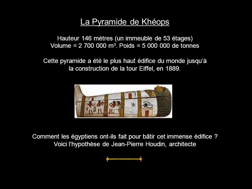 La Pyramide de Khéops Hauteur 146 mètres (un immeuble de 53 étages)