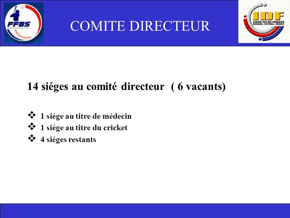 COMITE DIRECTEUR 14 siéges au comité directeur ( 6 vacants)