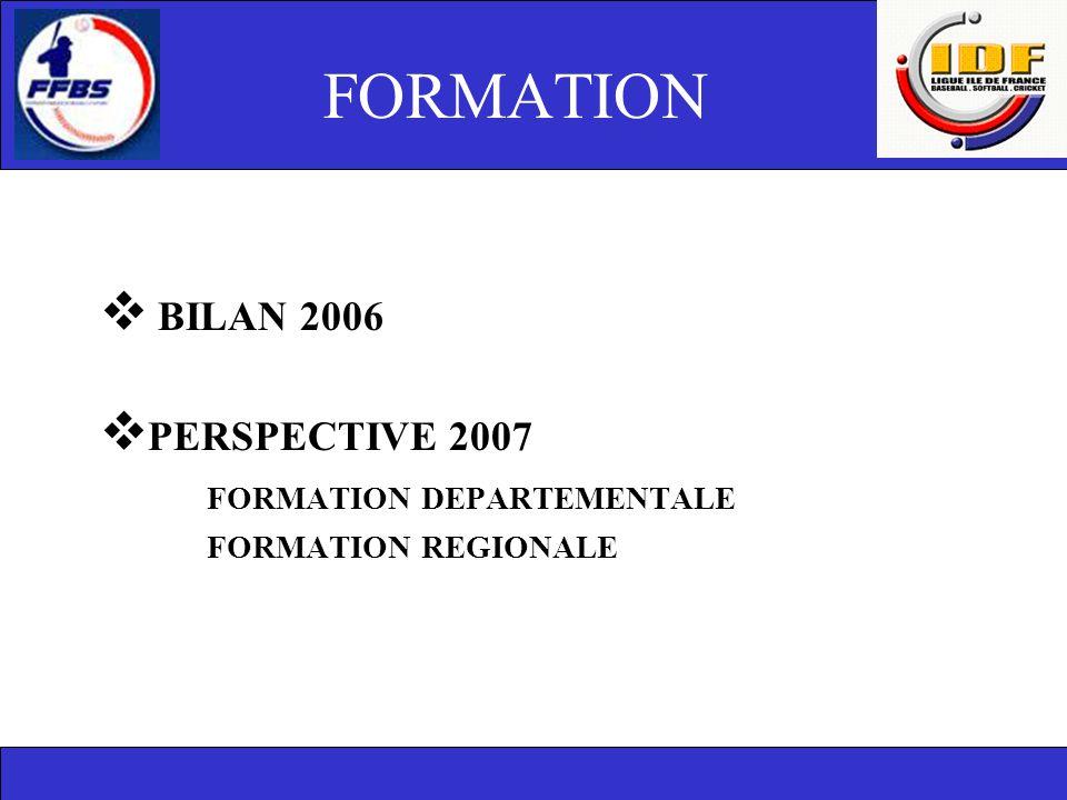 FORMATION BILAN 2006 PERSPECTIVE 2007 FORMATION DEPARTEMENTALE