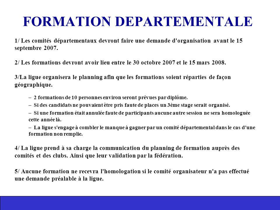 FORMATION DEPARTEMENTALE