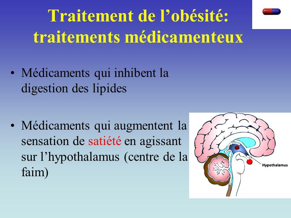Traitement de l'obésité: traitements médicamenteux