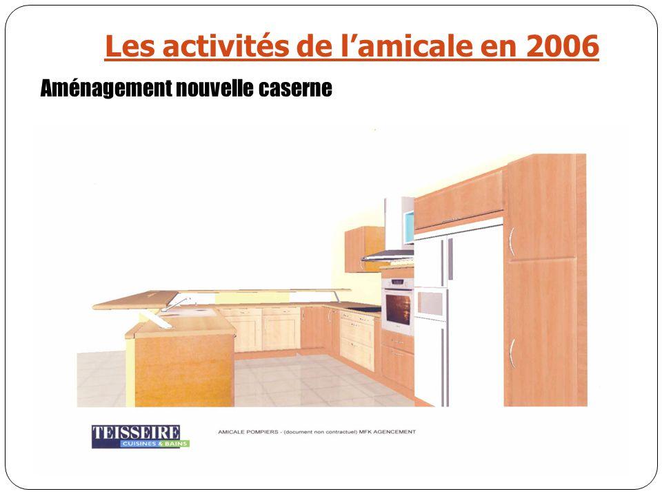 Les activités de l'amicale en 2006