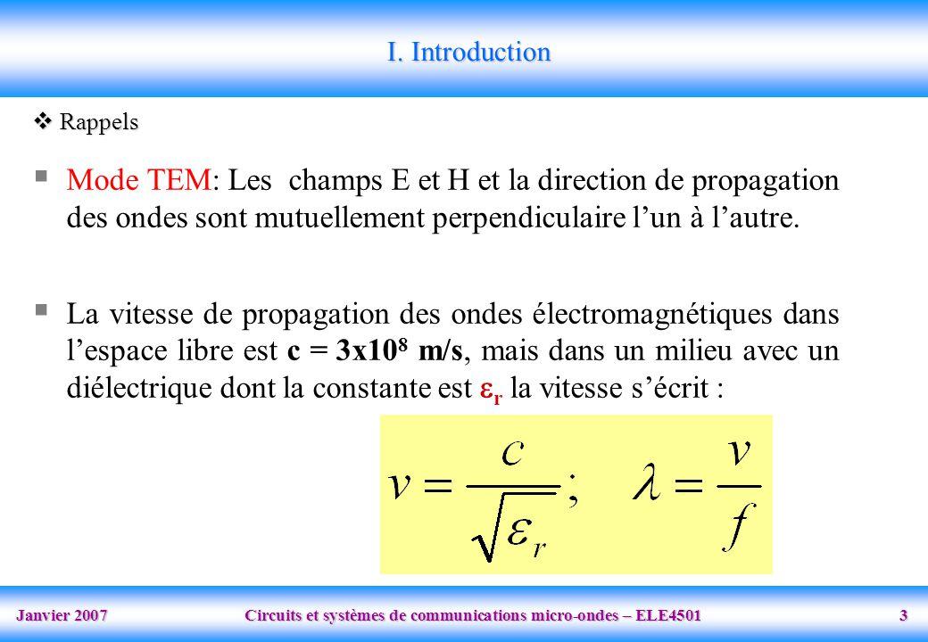 I. Introduction Rappels. Mode TEM: Les champs E et H et la direction de propagation des ondes sont mutuellement perpendiculaire l'un à l'autre.
