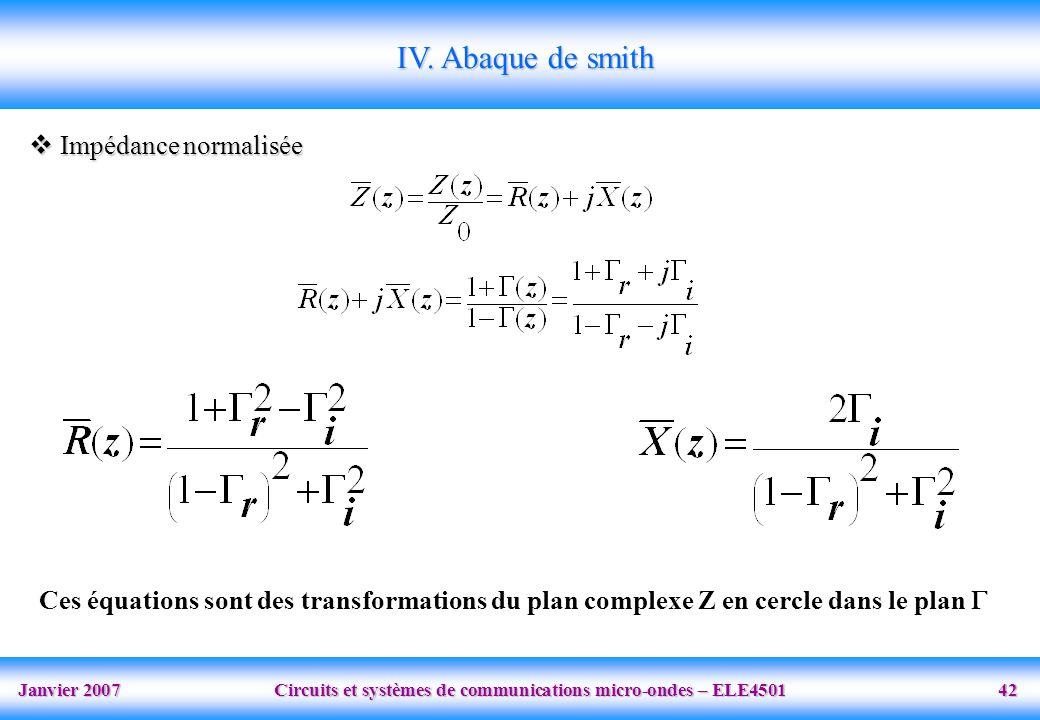 IV. Abaque de smith Impédance normalisée