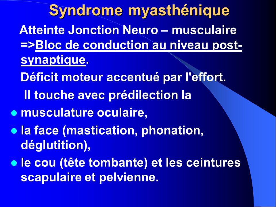 Syndrome myasthénique