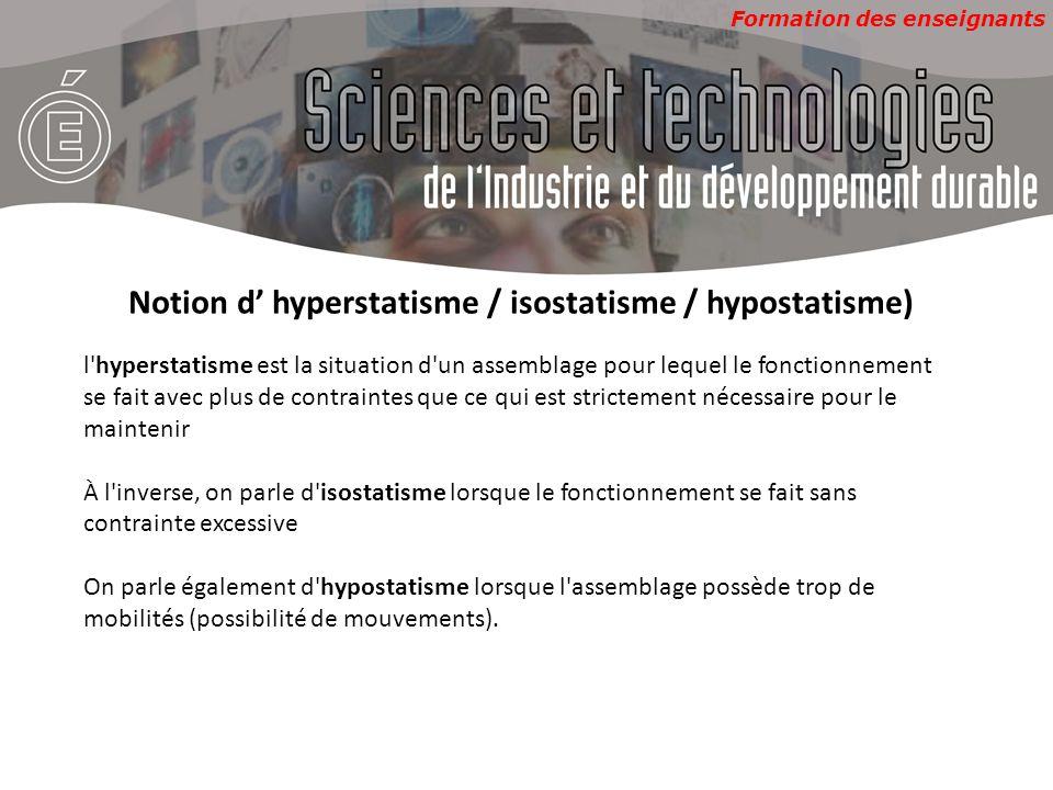 Notion d' hyperstatisme / isostatisme / hypostatisme)