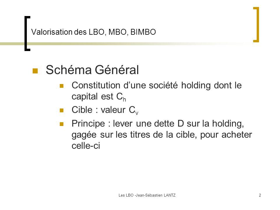 Valorisation des LBO, MBO, BIMBO
