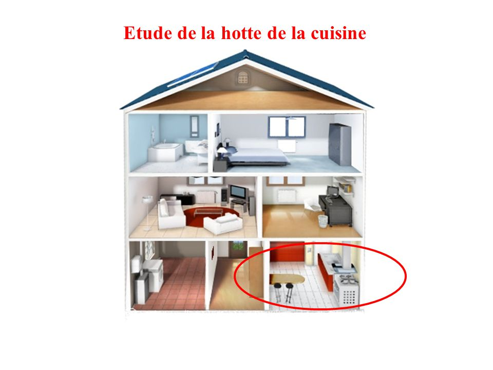 Etude de la hotte de la cuisine ppt video online t l charger for La hotte cuisine
