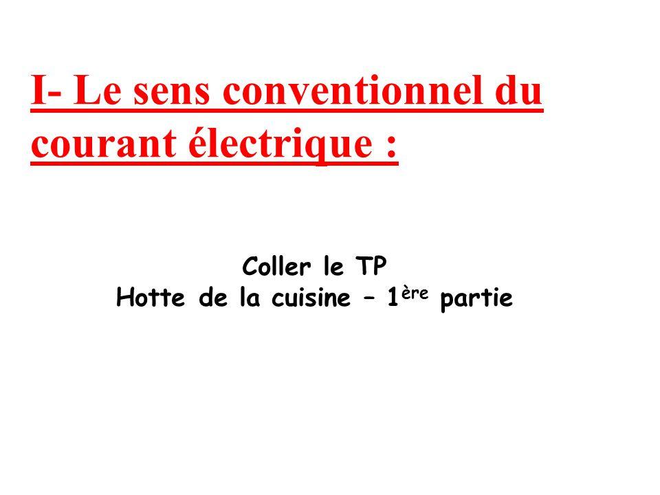 I- Le sens conventionnel du courant électrique :