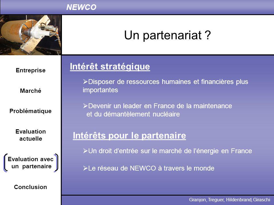Un partenariat Intérêt stratégique Intérêts pour le partenaire