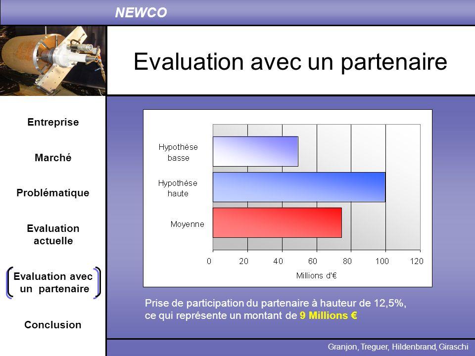 Evaluation avec un partenaire