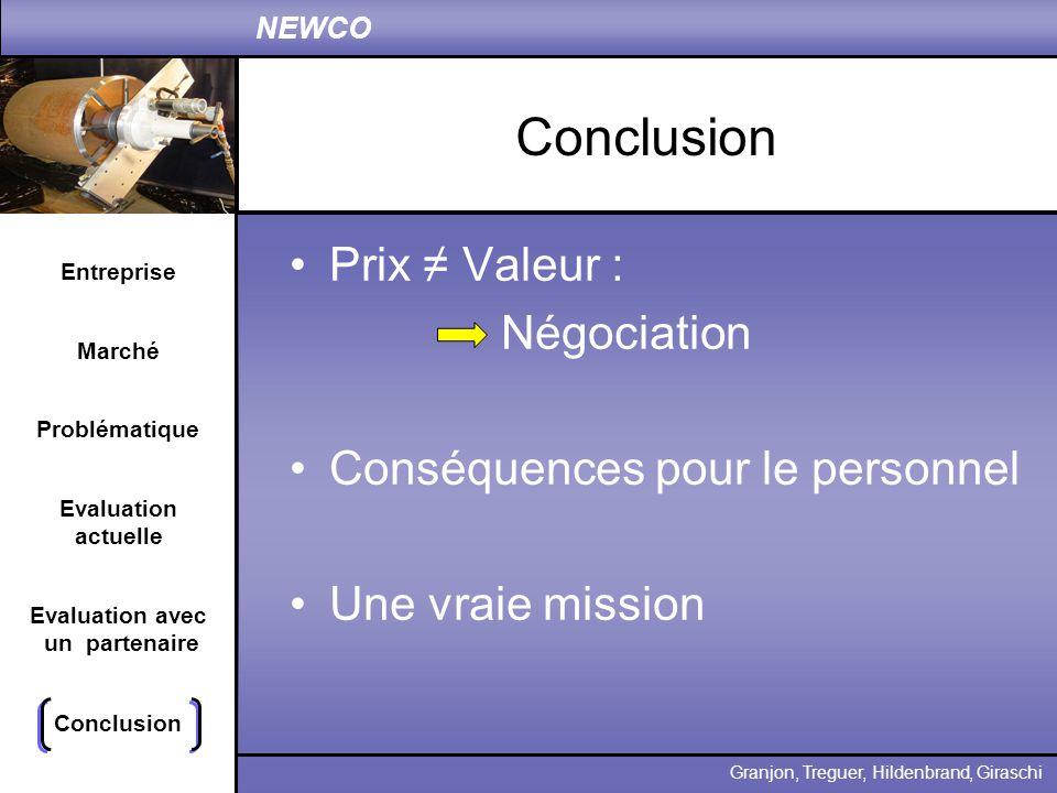 Conclusion Prix ≠ Valeur : Négociation Conséquences pour le personnel