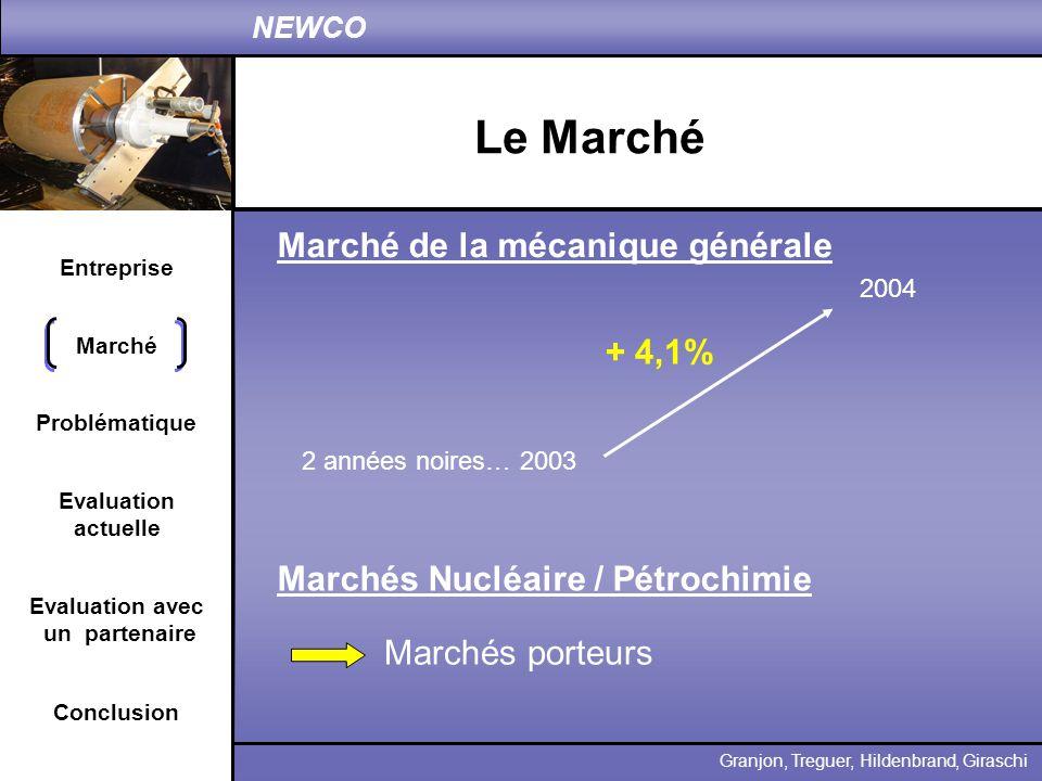 Le Marché Marché de la mécanique générale + 4,1%