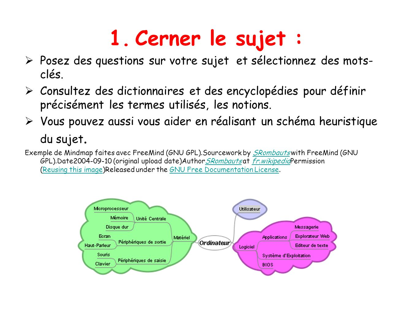 1. Cerner le sujet : Posez des questions sur votre sujet et sélectionnez des mots-clés.