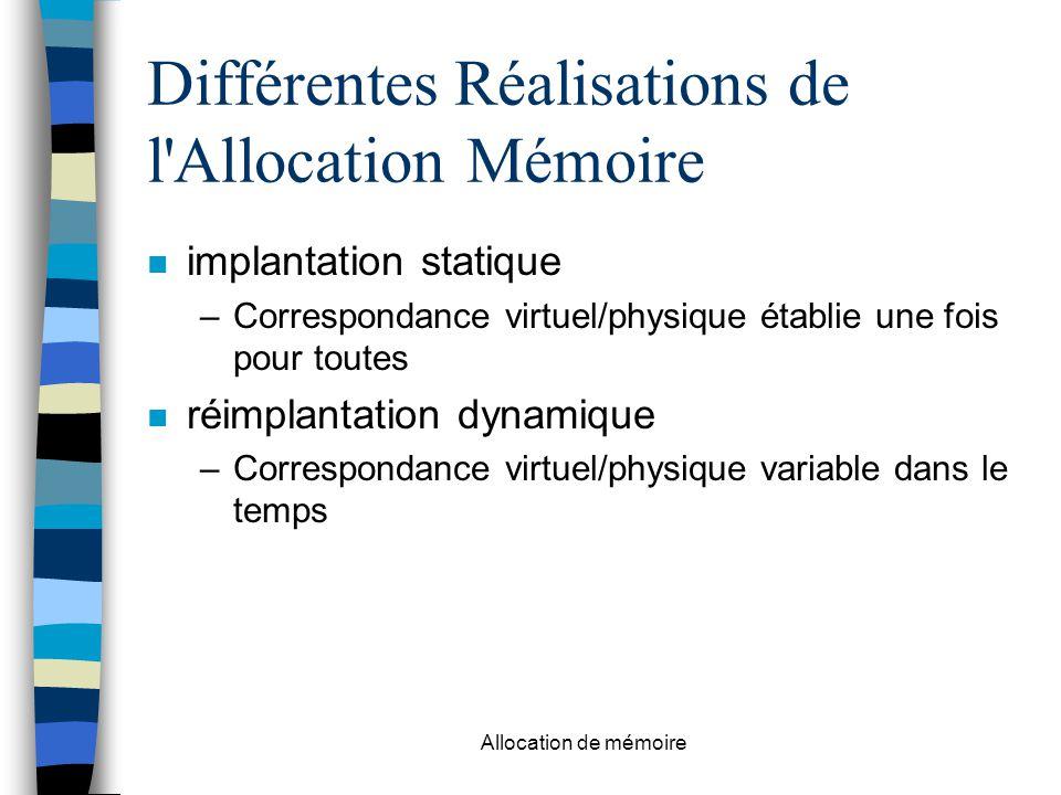 Différentes Réalisations de l Allocation Mémoire