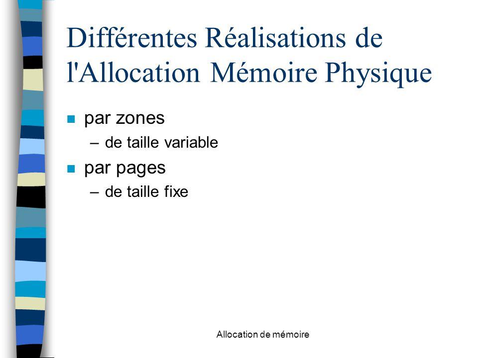 Différentes Réalisations de l Allocation Mémoire Physique