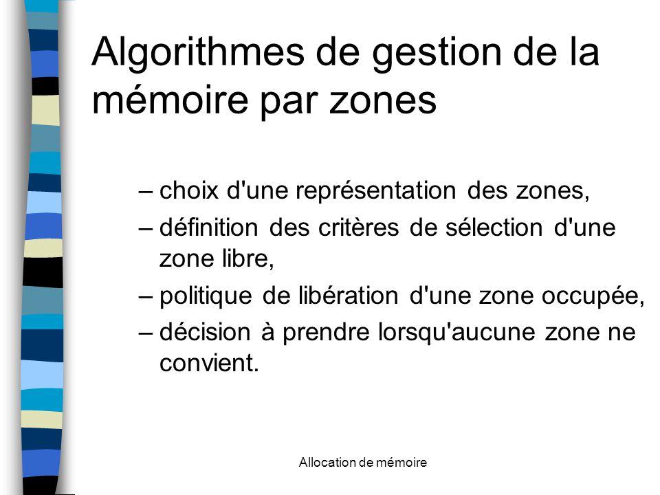 Algorithmes de gestion de la mémoire par zones