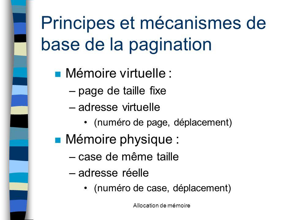 Principes et mécanismes de base de la pagination